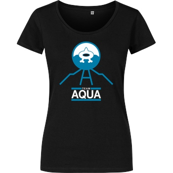 Team Aqua light blue