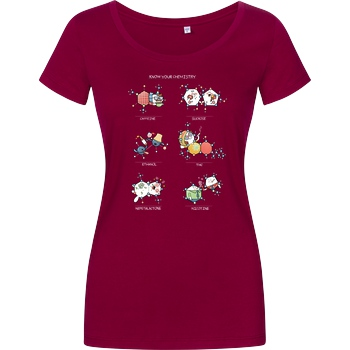 Anna-Maria Jung Know your Chemistry T-Shirt Girlshirt berry